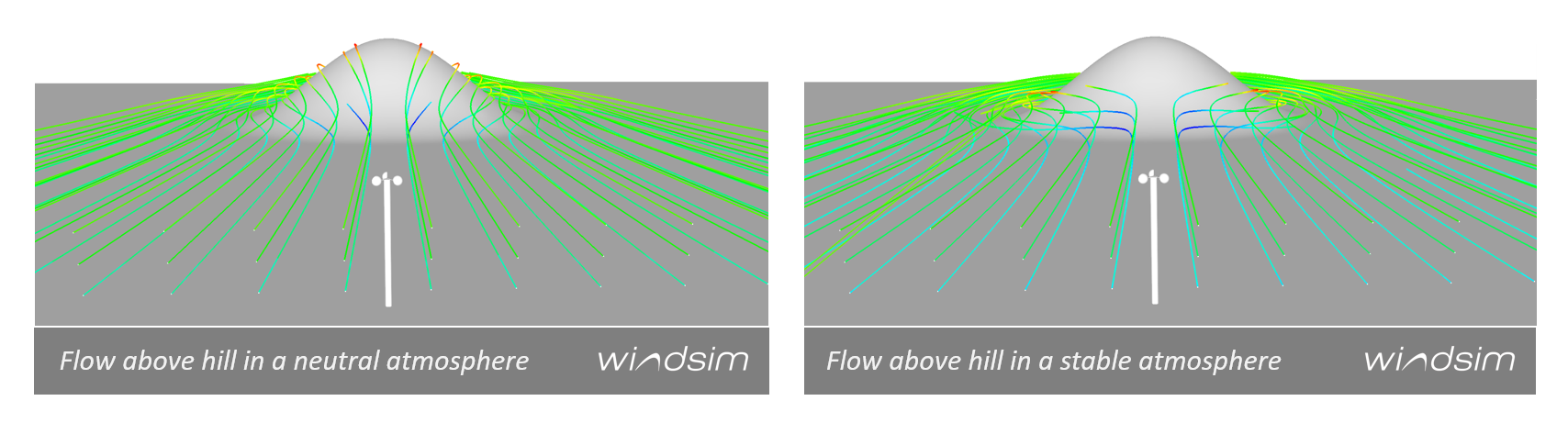 WindSim User Meeting Stratification Stability Wind Field CFD